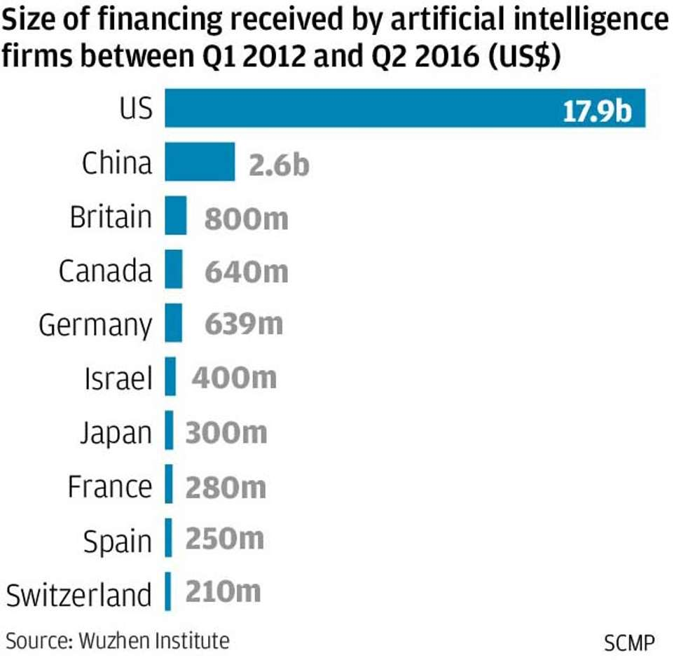 a report on artificial intelligence The ethical use of artificial intelligence will be critical as the technology becomes   readers can subscribe to the morning risk report here:.