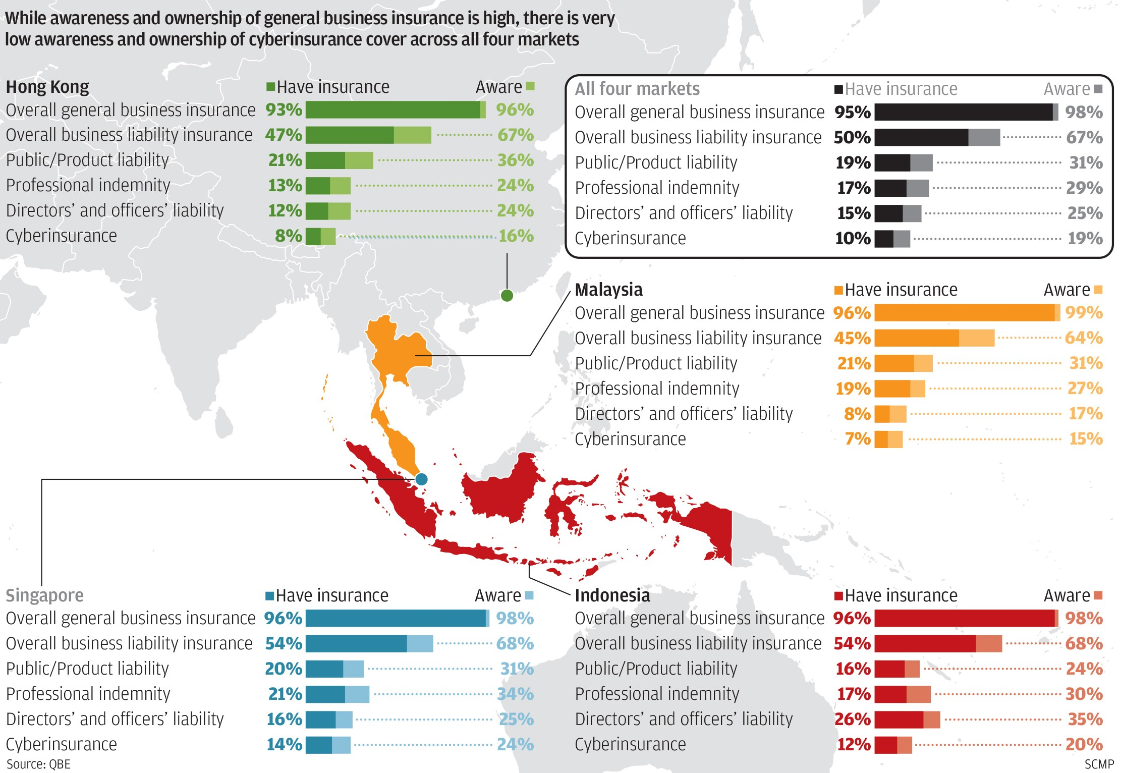 Only 10pc Of Asian Firms Are Insured Against Cyberattacks South Tango Steps Diagram 5 10 From 24 Votes 7 Teixeira
