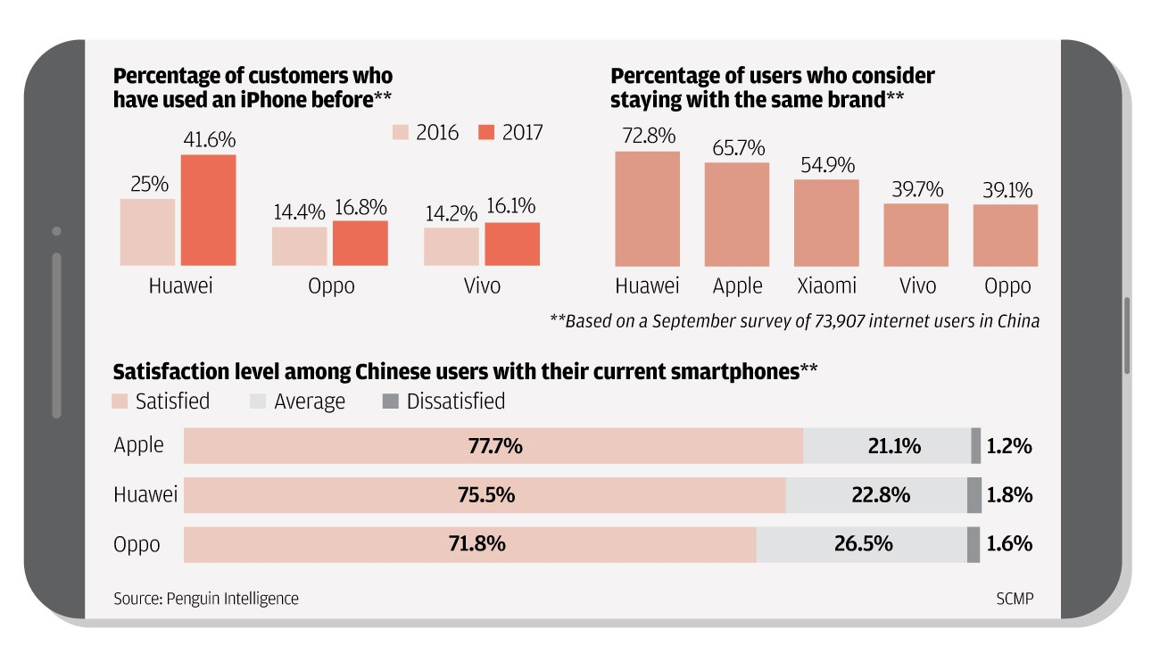 From cheap copycats to premium challengers: How Chinese