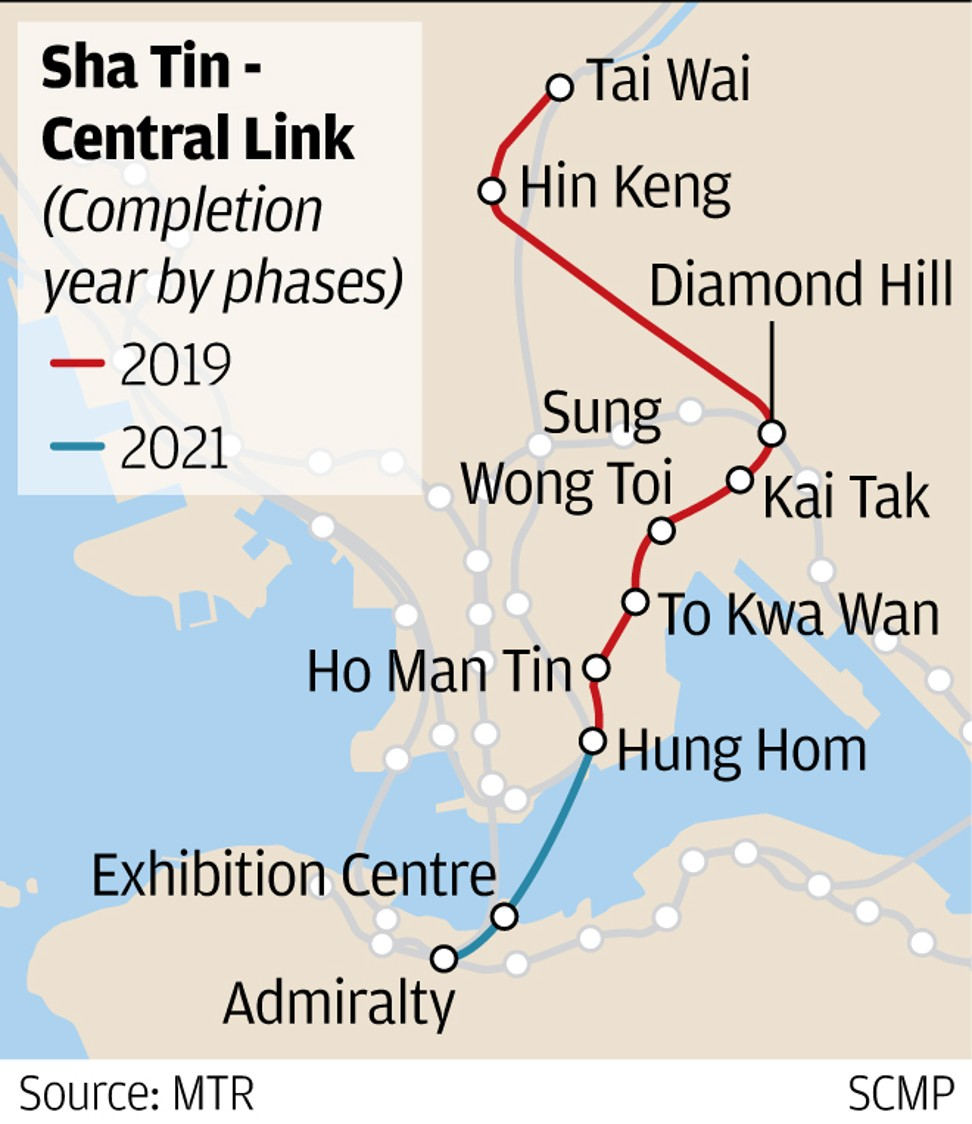 What now for Hong Kong's over-budget Sha Tin-Central Link? And why