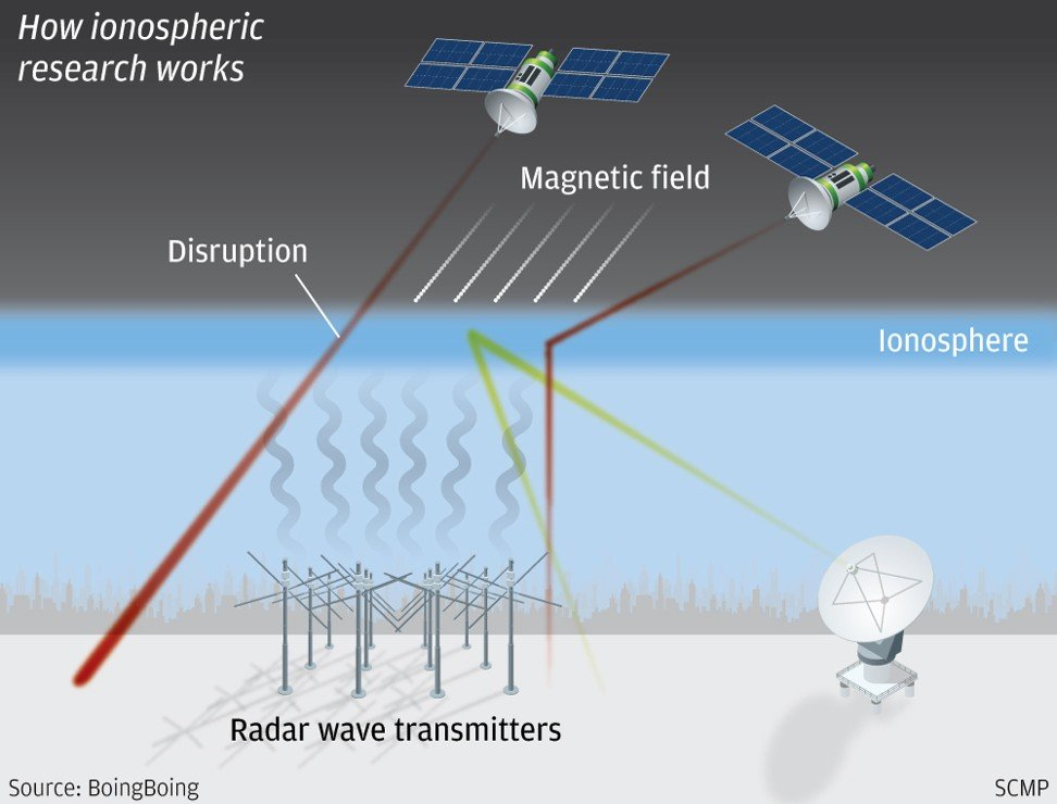 Could this new Chinese radar system really be used to play