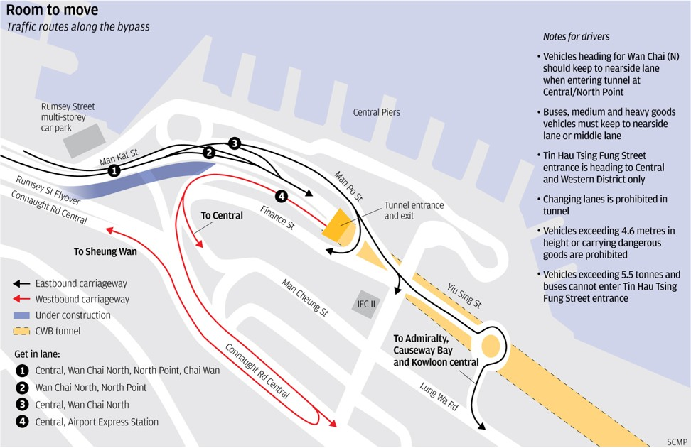 Motorists wishing to use new Central-Wan Chai Bypass should plan