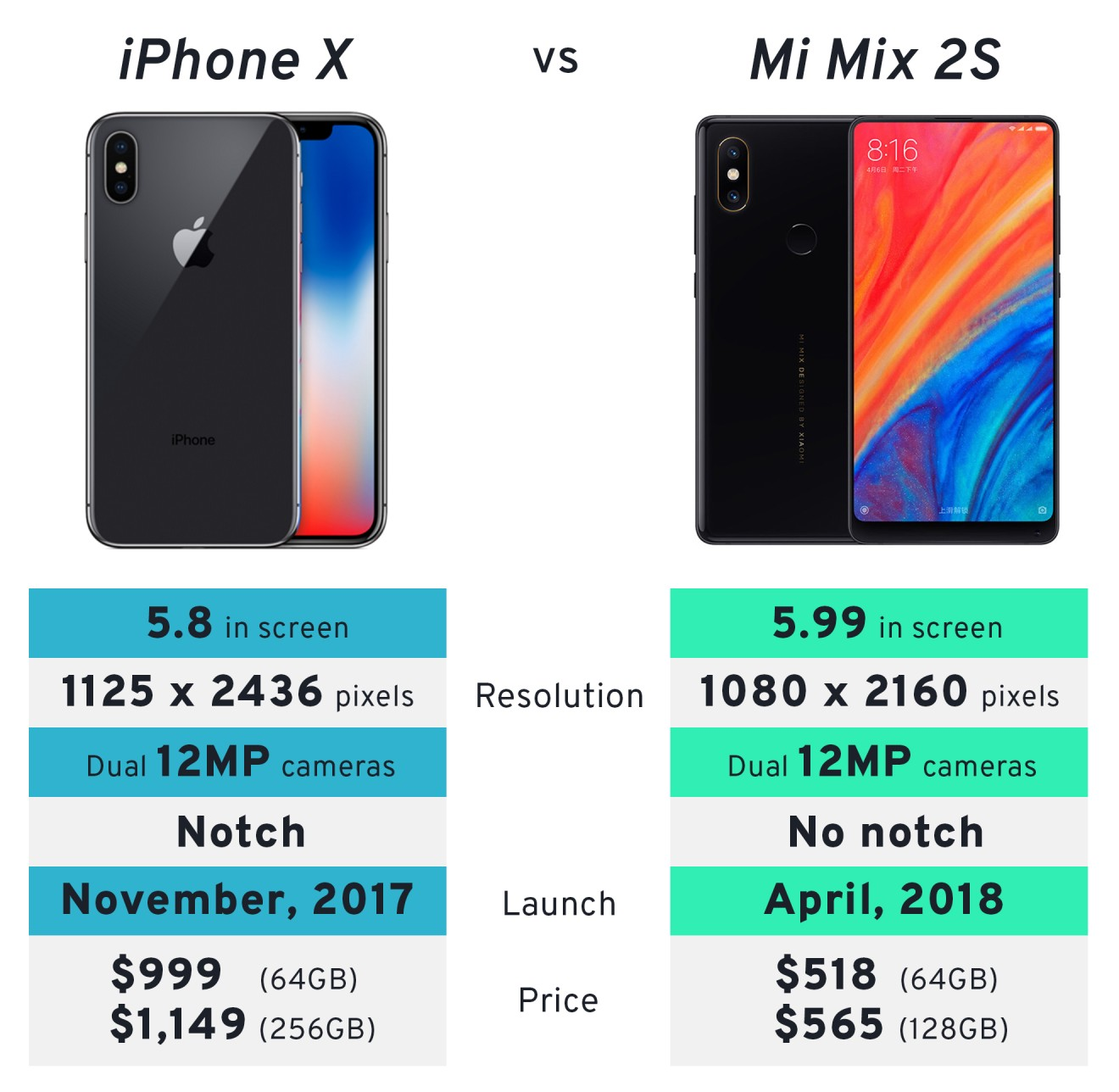 What you need to know about Xiaomi (starting with how to say