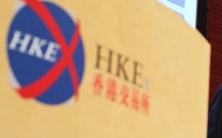 Hkex trading system
