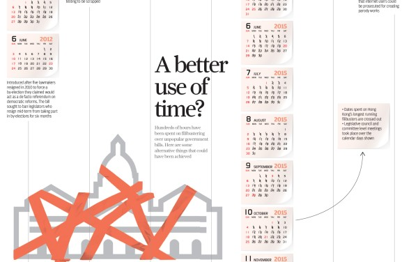 INFOGRAPHIC: A better use of time?