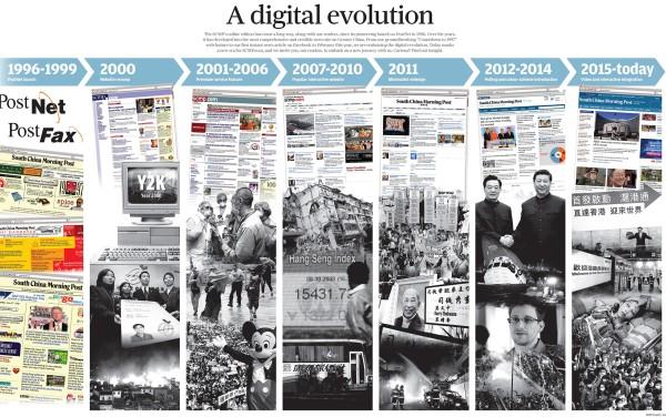 INFOGRAPHIC: A digital evolution