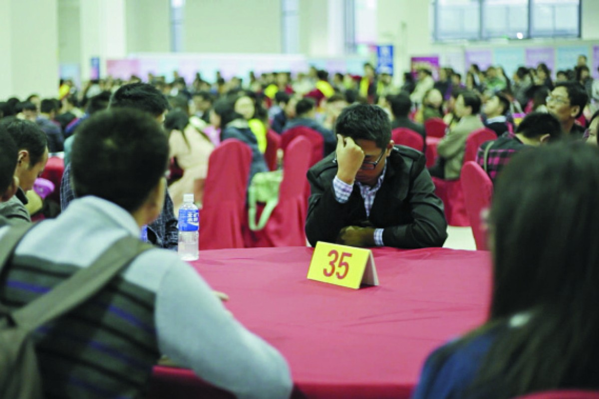 Speed dating shanghai