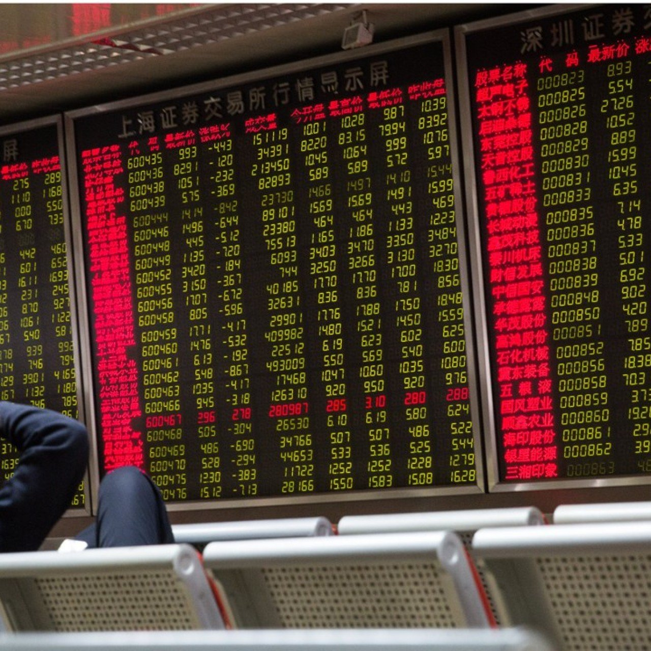 Global investors buy China stocks at fastest pace ever as