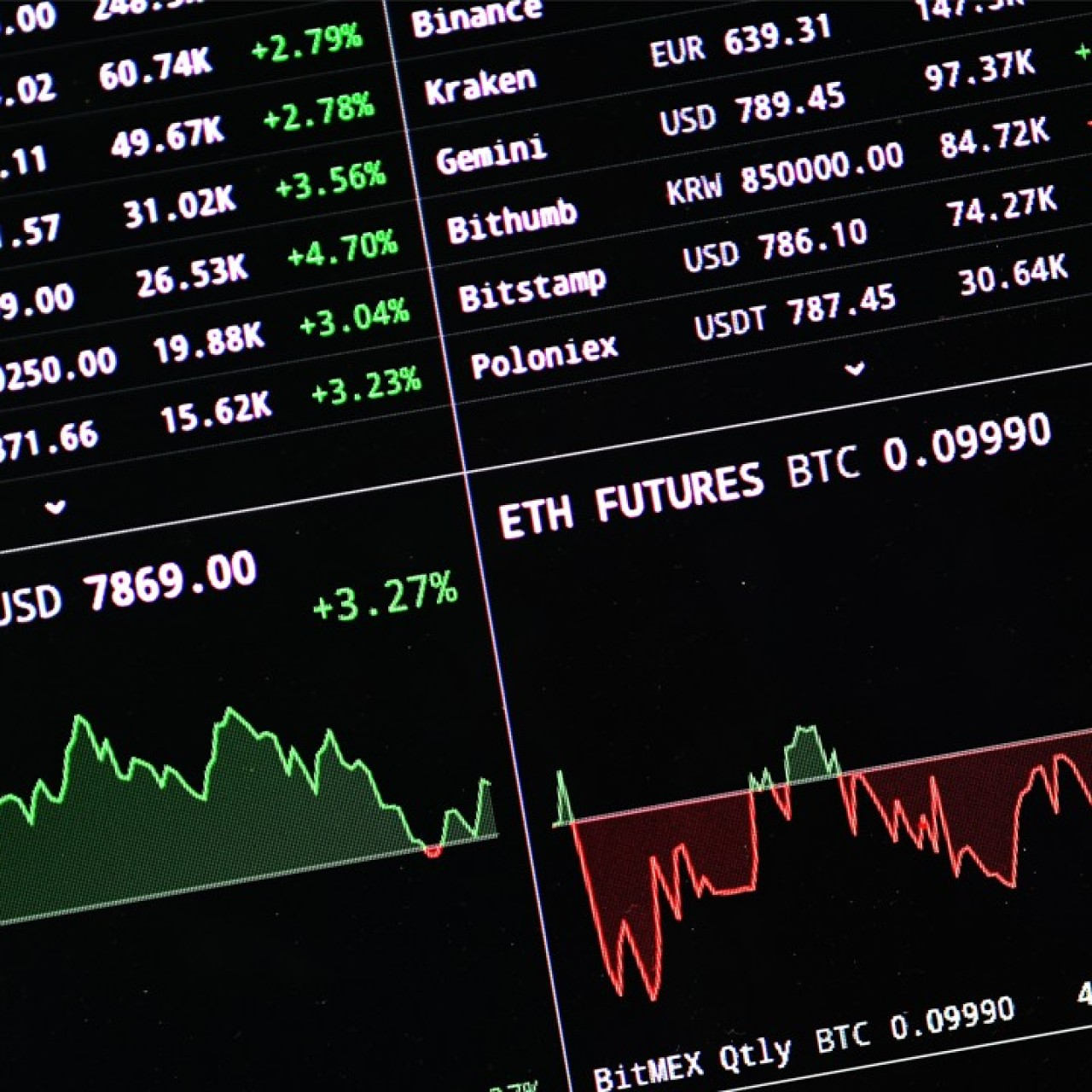 With blockchain's rise, financial regulation must keep up