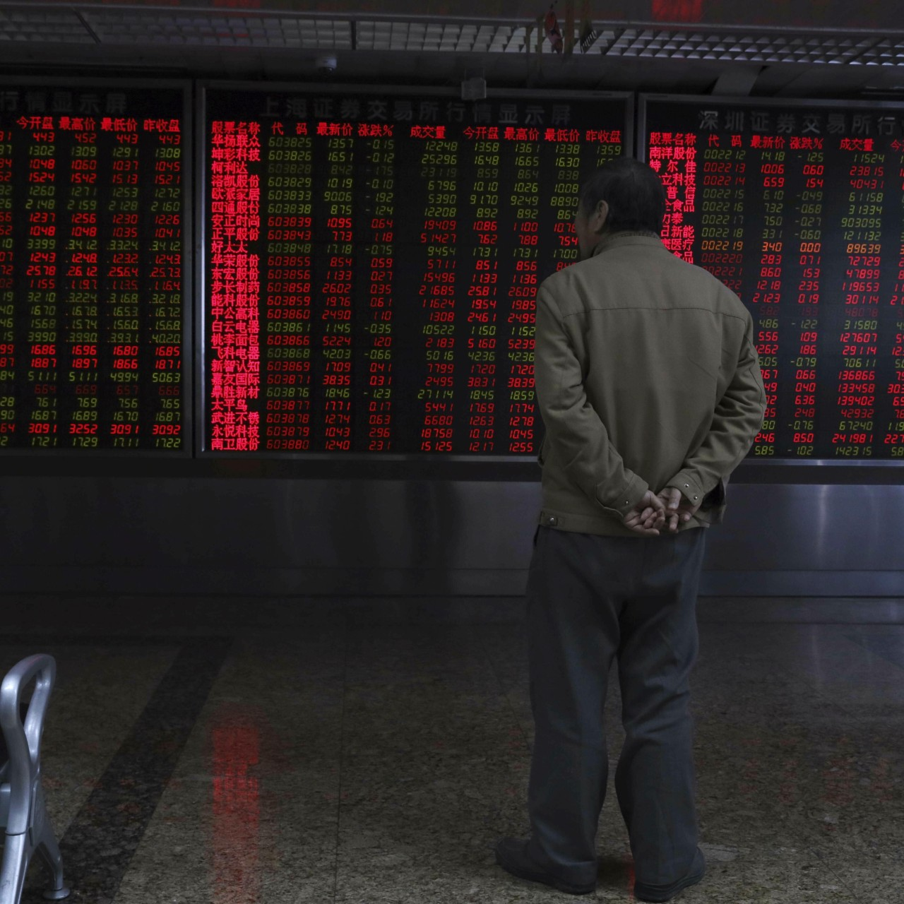 China's world-beating stock rally seems unstoppable as a